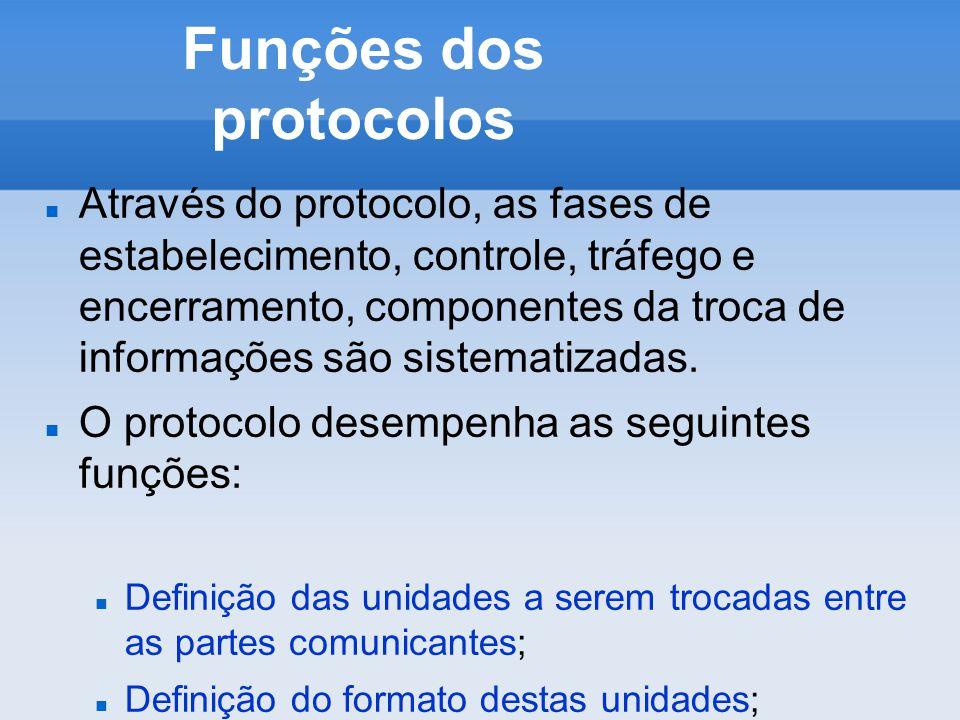 Funções dos protocolos Através do protocolo, as fases de estabelecimento, controle, tráfego e encerramento, componentes da troca de informações são si