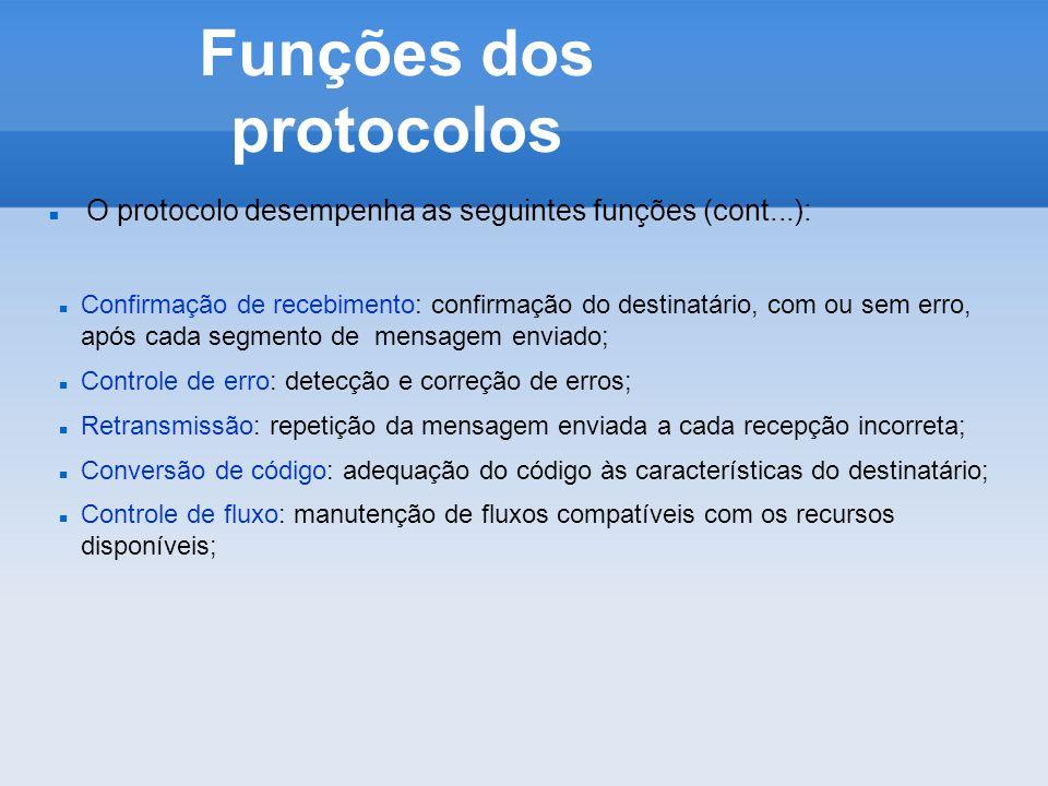 Funções dos protocolos O protocolo desempenha as seguintes funções (cont...): Confirmação de recebimento: confirmação do destinatário, com ou sem erro