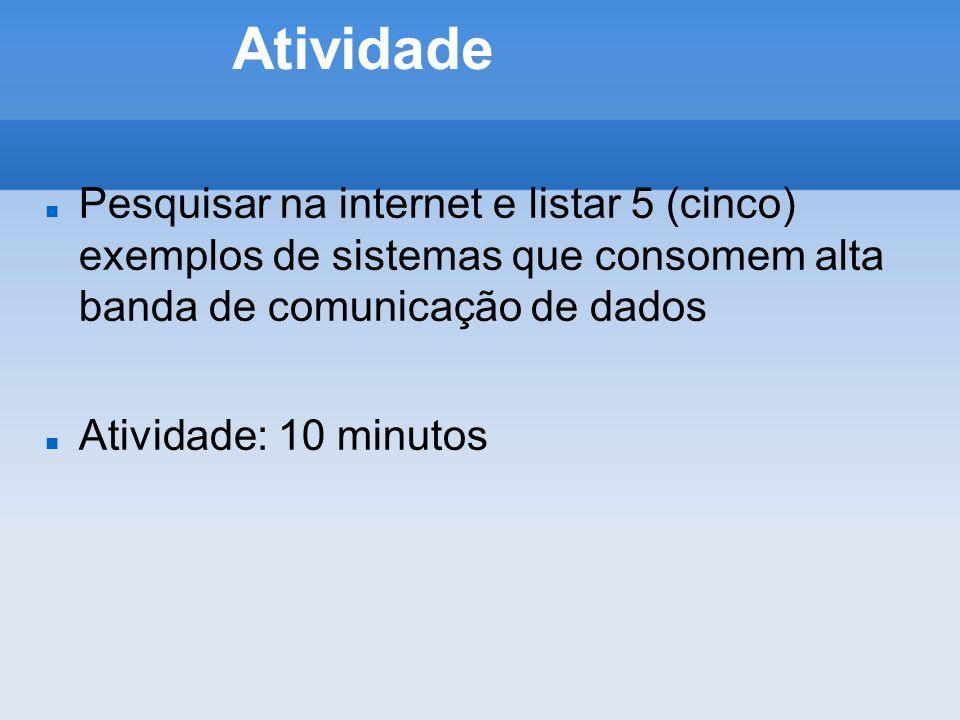 Atividade Pesquisar na internet e listar 5 (cinco) exemplos de sistemas que consomem alta banda de comunicação de dados Atividade: 10 minutos