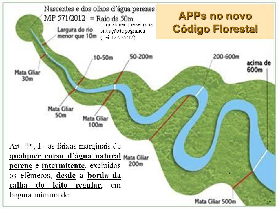 APPs no novo Código Florestal Art.