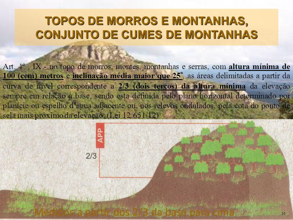 TOPOS DE MORROS E MONTANHAS, CONJUNTO DE CUMES DE MONTANHAS Medidos a partir dos 2/3 da base para cima Art.
