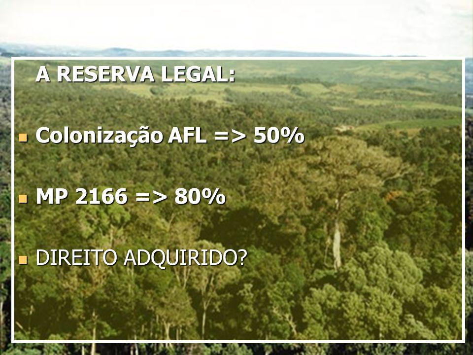 A RESERVA LEGAL: Colonização AFL => 50% Colonização AFL => 50% MP 2166 => 80% MP 2166 => 80% DIREITO ADQUIRIDO.