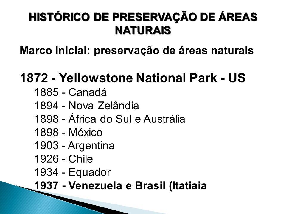 HISTÓRICO DE PRESERVAÇÃO DE ÁREAS NATURAIS Marco inicial: preservação de áreas naturais 1872 - Yellowstone National Park - US 1885 - Canadá 1894 - Nova Zelândia 1898 - África do Sul e Austrália 1898 - México 1903 - Argentina 1926 - Chile 1934 - Equador 1937 - Venezuela e Brasil (Itatiaia)