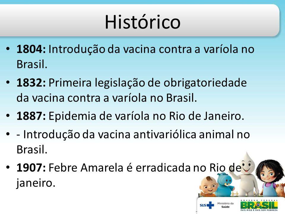 Histórico 1804: Introdução da vacina contra a varíola no Brasil. 1832: Primeira legislação de obrigatoriedade da vacina contra a varíola no Brasil. 18