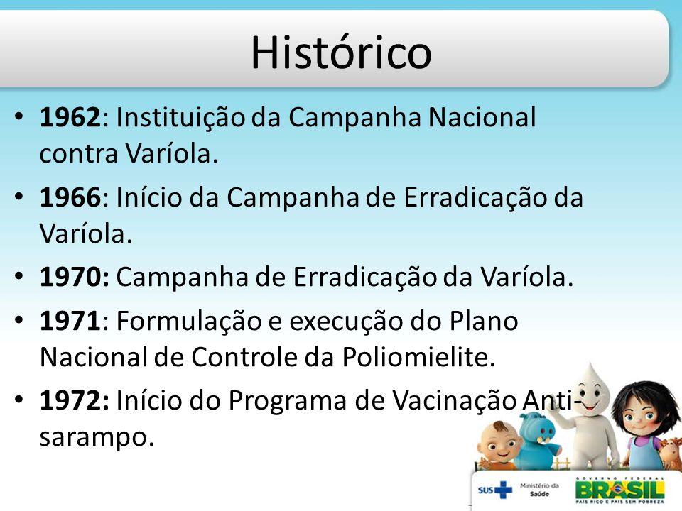 Histórico 1962: Instituição da Campanha Nacional contra Varíola. 1966: Início da Campanha de Erradicação da Varíola. 1970: Campanha de Erradicação da