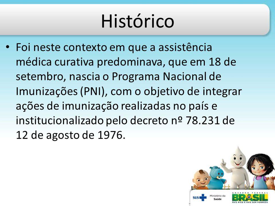 Histórico Foi neste contexto em que a assistência médica curativa predominava, que em 18 de setembro, nascia o Programa Nacional de Imunizações (PNI),
