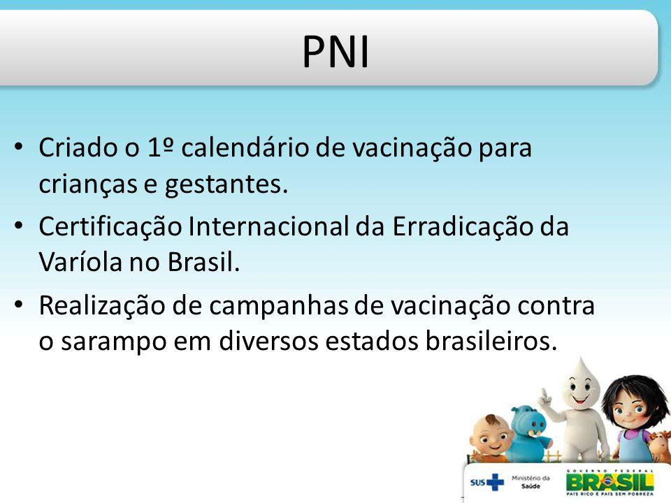 PNI Criado o 1º calendário de vacinação para crianças e gestantes. Certificação Internacional da Erradicação da Varíola no Brasil. Realização de campa