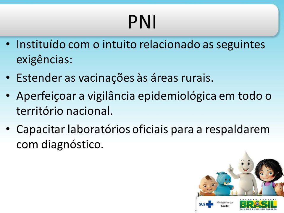 PNI Instituído com o intuito relacionado as seguintes exigências: Estender as vacinações às áreas rurais. Aperfeiçoar a vigilância epidemiológica em t