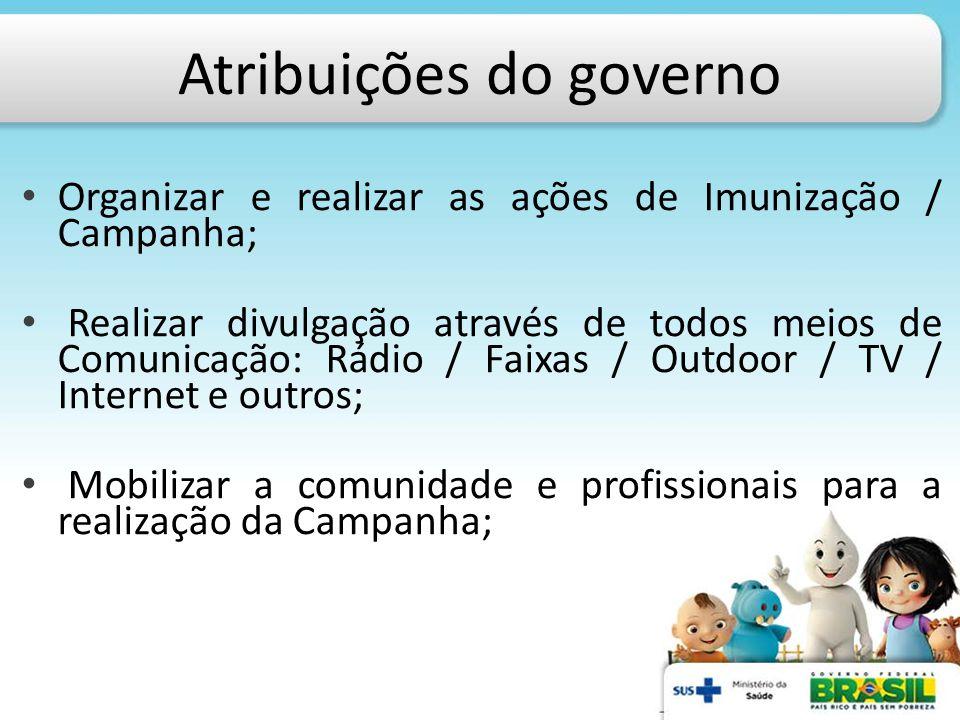Atribuições do governo Organizar e realizar as ações de Imunização / Campanha; Realizar divulgação através de todos meios de Comunicação: Rádio / Faix