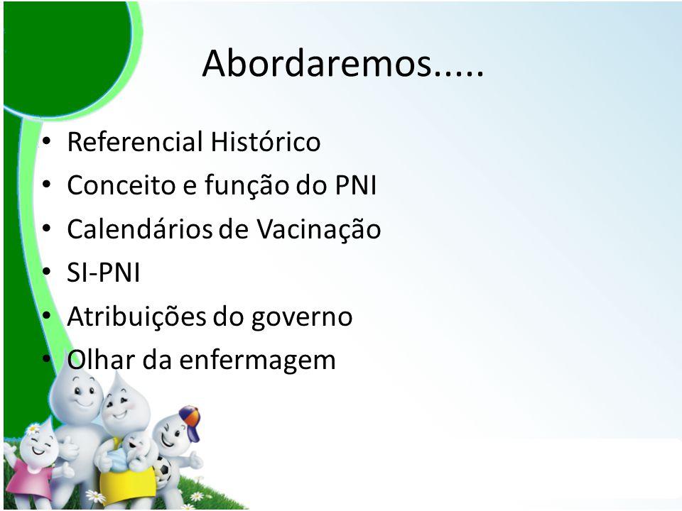 Abordaremos..... Referencial Histórico Conceito e função do PNI Calendários de Vacinação SI-PNI Atribuições do governo Olhar da enfermagem