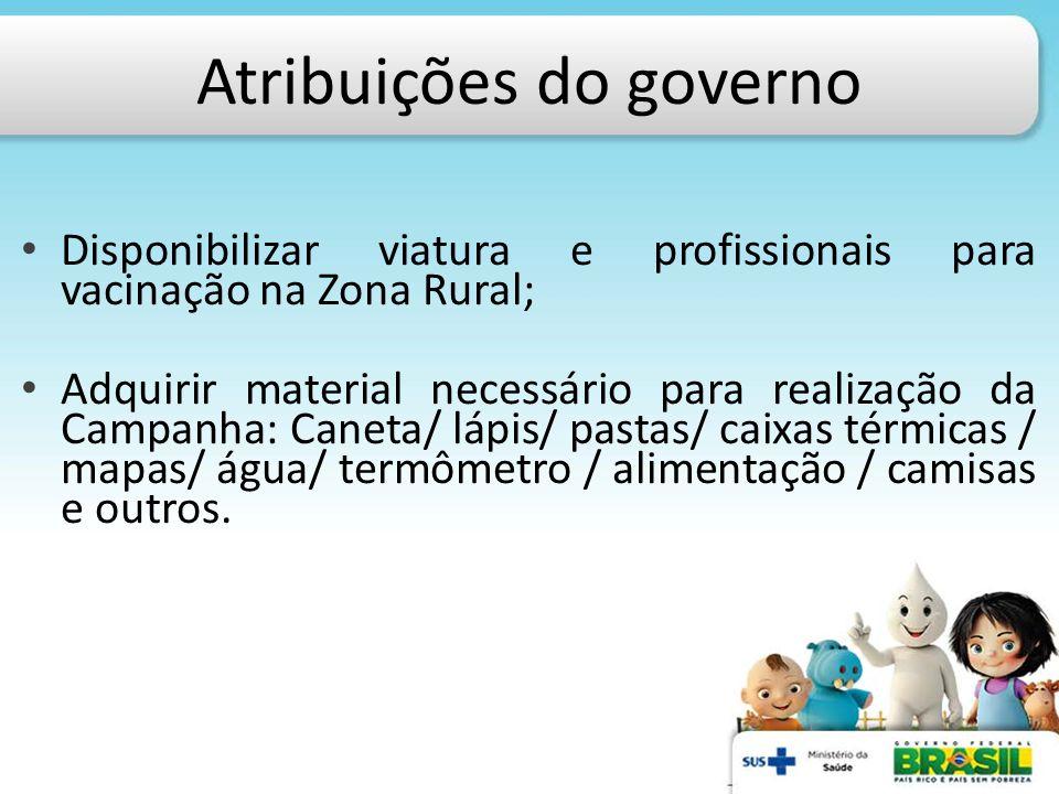 Atribuições do governo Disponibilizar viatura e profissionais para vacinação na Zona Rural; Adquirir material necessário para realização da Campanha: