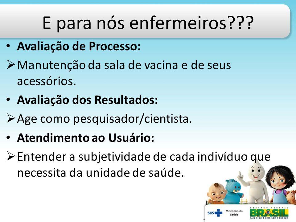 E para nós enfermeiros??? Avaliação de Processo:  Manutenção da sala de vacina e de seus acessórios. Avaliação dos Resultados:  Age como pesquisador