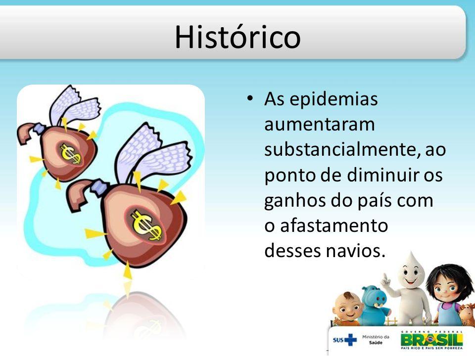 Histórico As epidemias aumentaram substancialmente, ao ponto de diminuir os ganhos do país com o afastamento desses navios.