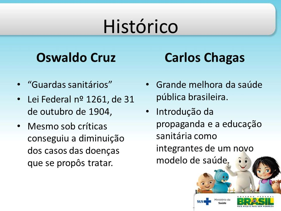 """Histórico Oswaldo Cruz """"Guardas sanitários"""" Lei Federal nº 1261, de 31 de outubro de 1904, Mesmo sob críticas conseguiu a diminuição dos casos das doe"""