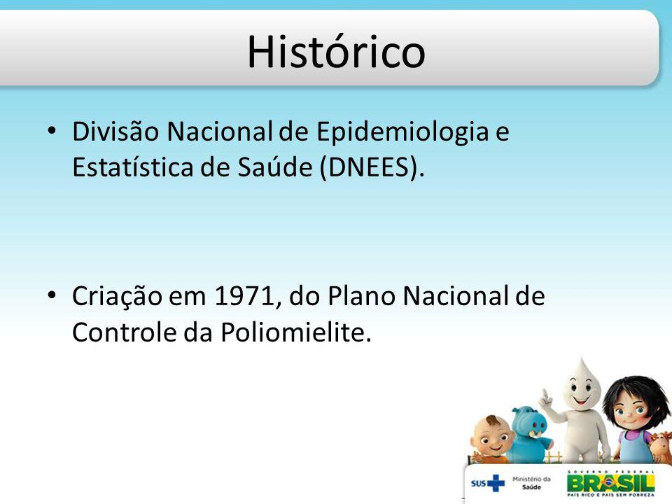 Histórico Divisão Nacional de Epidemiologia e Estatística de Saúde (DNEES). Criação em 1971, do Plano Nacional de Controle da Poliomielite.