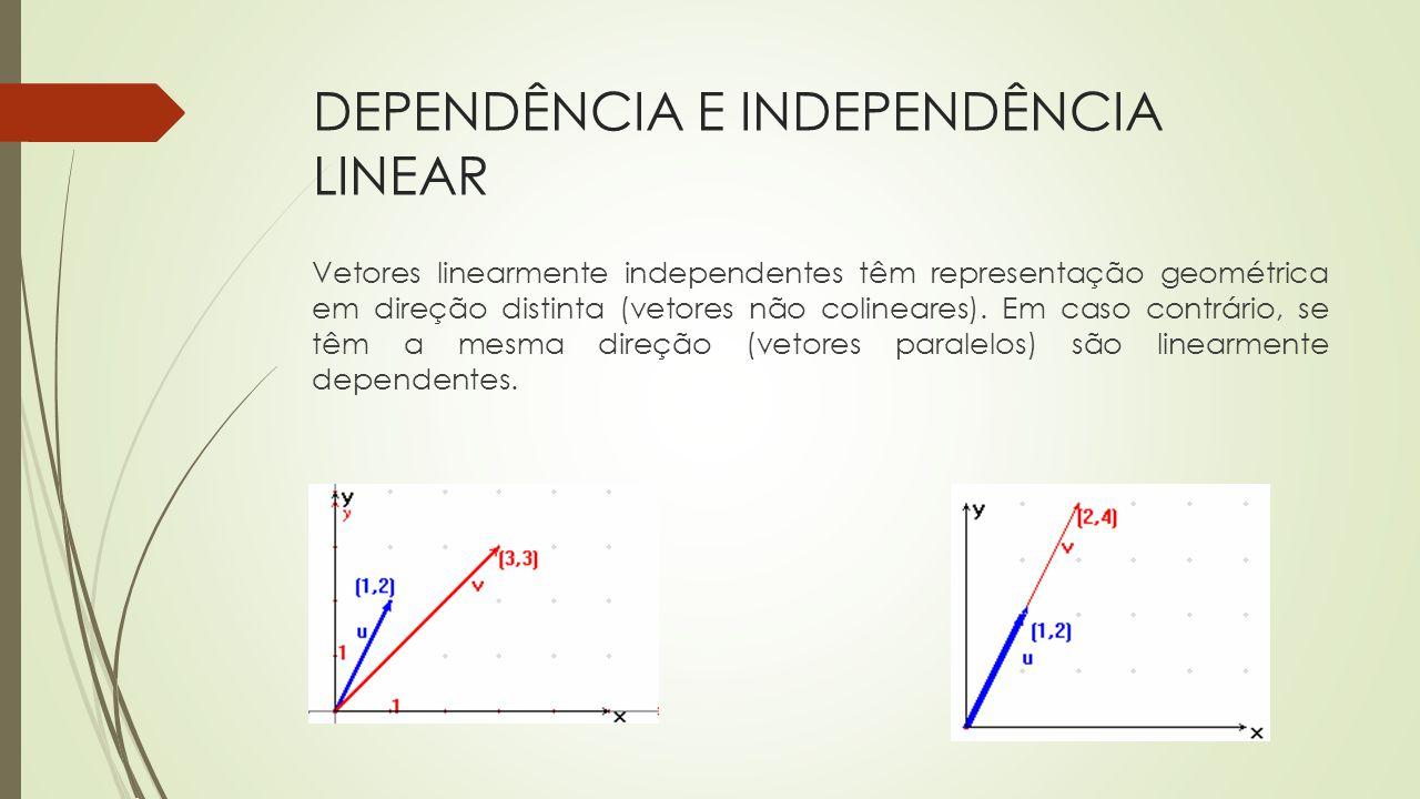 Vetores linearmente independentes têm representação geométrica em direção distinta (vetores não colineares). Em caso contrário, se têm a mesma direção