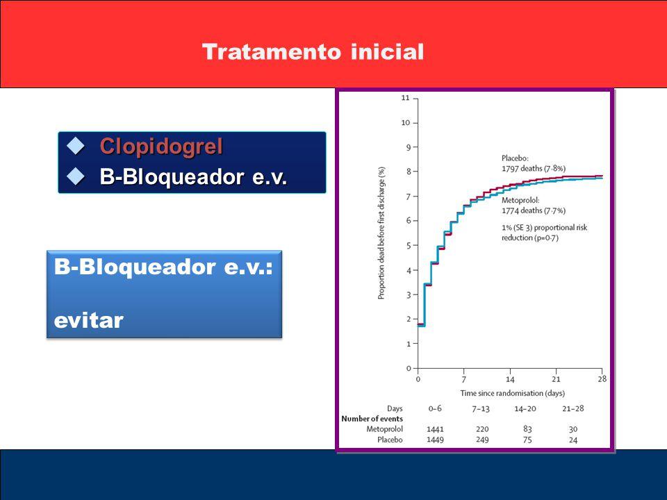 Tratamento inicial  Clopidogrel  Β-Bloqueador e.v. B-Bloqueador e.v.: evitar B-Bloqueador e.v.: evitar