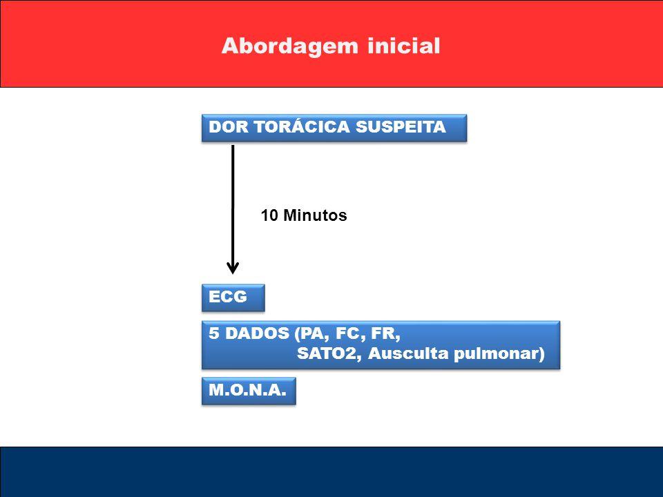 Abordagem inicial DOR TORÁCICA SUSPEITA 10 Minutos ECG 5 DADOS (PA, FC, FR, SATO2, Ausculta pulmonar) 5 DADOS (PA, FC, FR, SATO2, Ausculta pulmonar) M