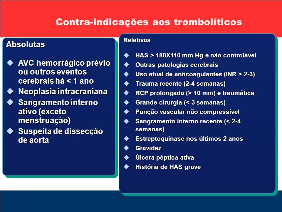 Contra-indicações aos trombolíticos Absolutas uAVC hemorrágico prévio ou outros eventos cerebrais há < 1 ano uNeoplasia intracraniana uSangramento int