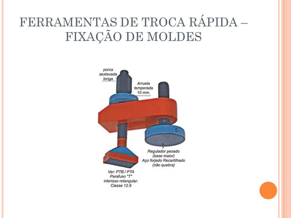 FERRAMENTAS DE TROCA RÁPIDA – FIXAÇÃO DE MOLDES