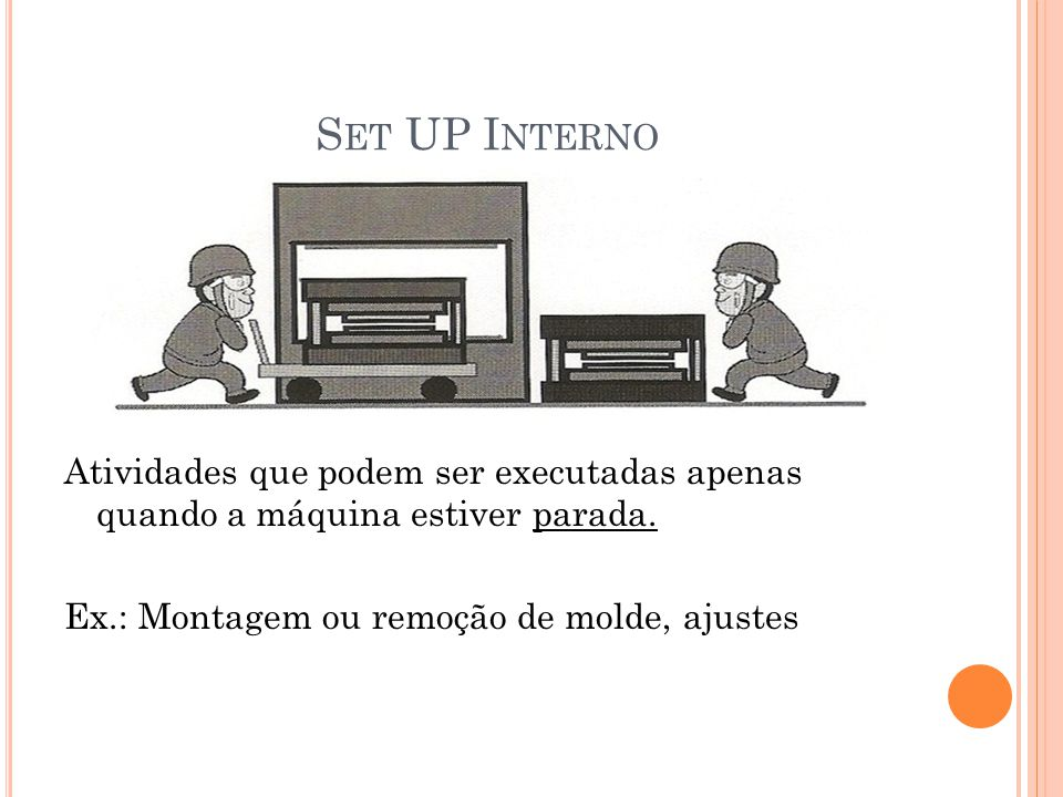 S ET UP I NTERNO Atividades que podem ser executadas apenas quando a máquina estiver parada. Ex.: Montagem ou remoção de molde, ajustes