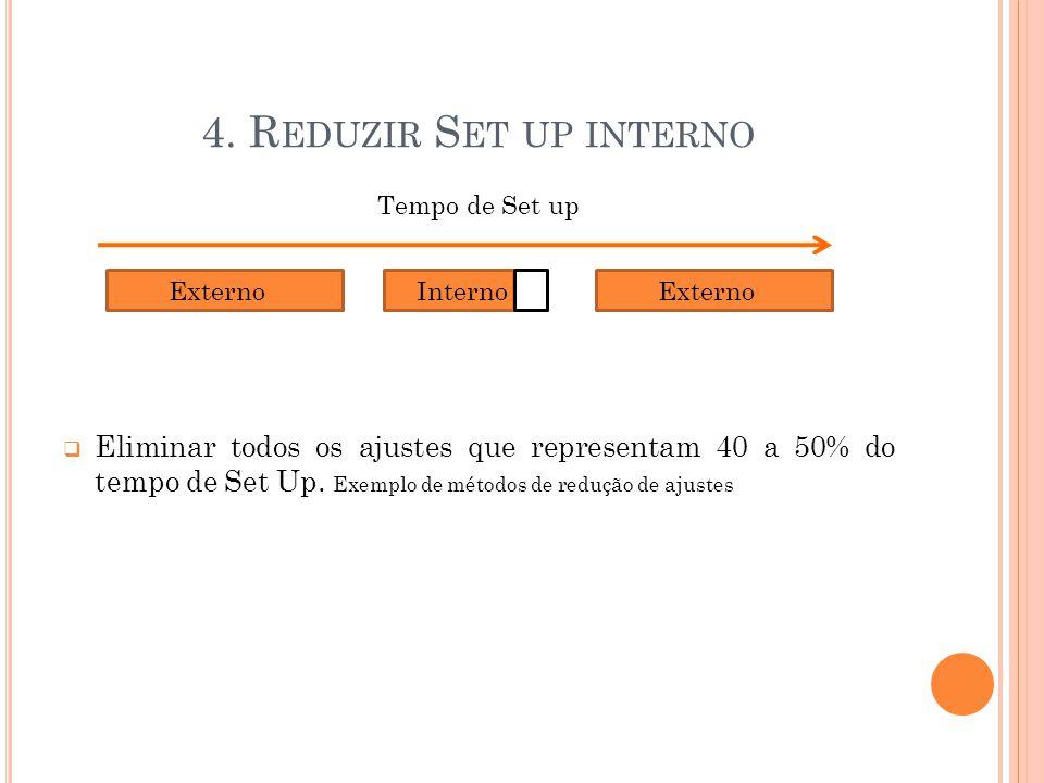 4. R EDUZIR S ET UP INTERNO Tempo de Set up  Eliminar todos os ajustes que representam 40 a 50% do tempo de Set Up. Exemplo de métodos de redução de