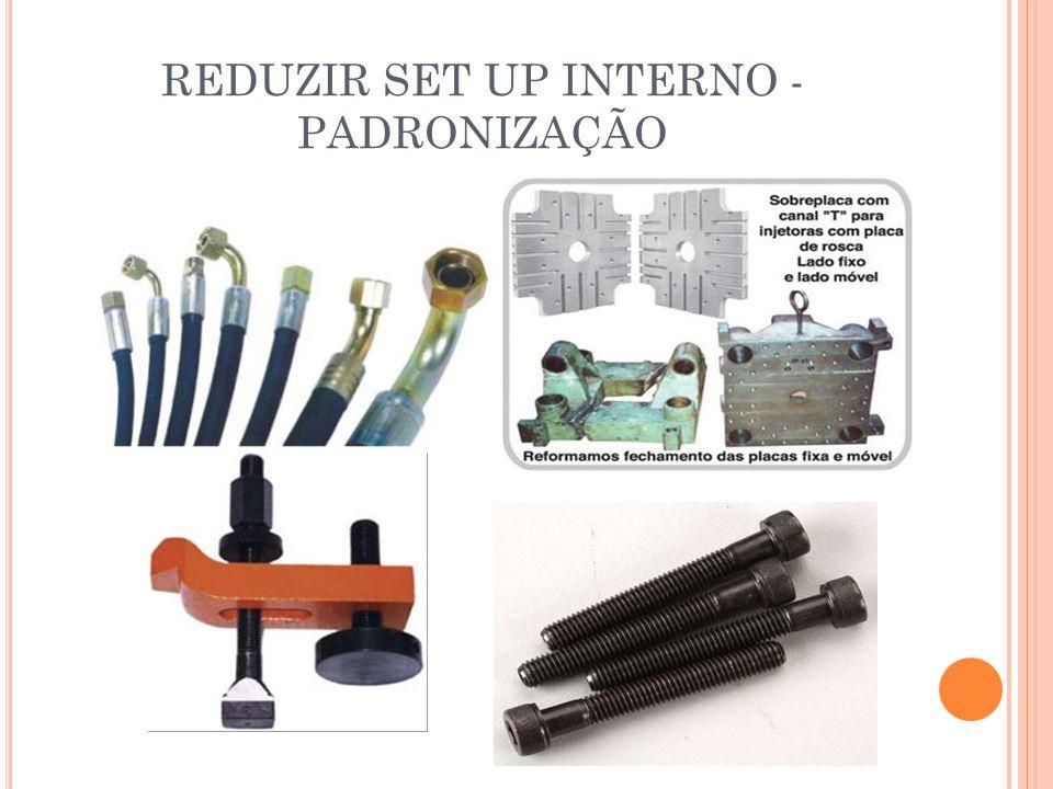 REDUZIR SET UP INTERNO - PADRONIZAÇÃO