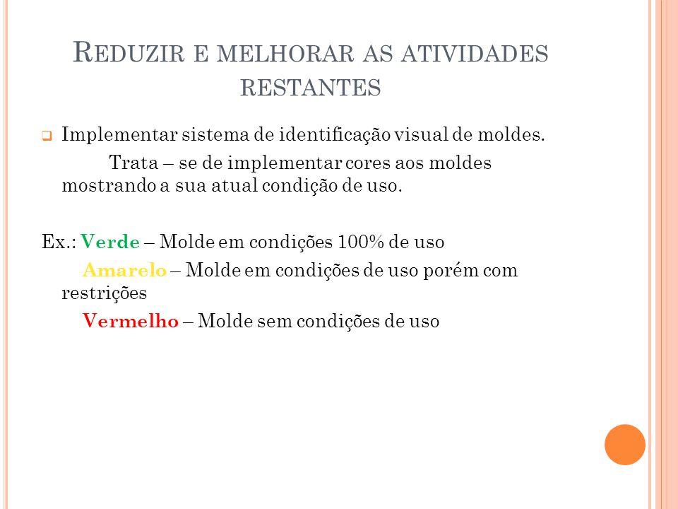 R EDUZIR E MELHORAR AS ATIVIDADES RESTANTES  Implementar sistema de identificação visual de moldes. Trata – se de implementar cores aos moldes mostra