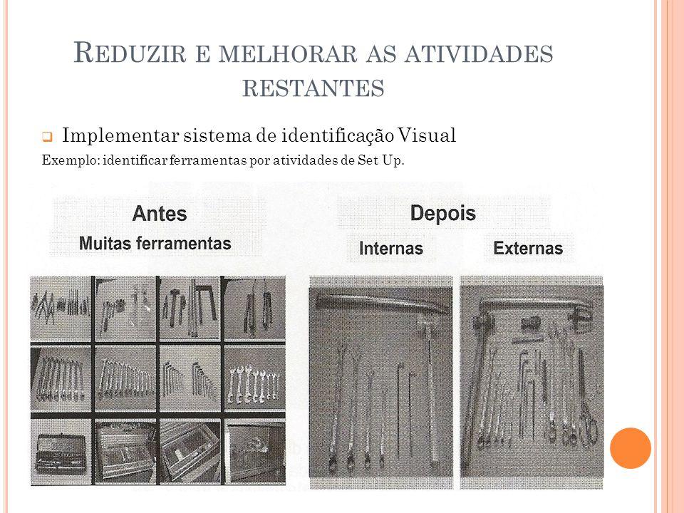 R EDUZIR E MELHORAR AS ATIVIDADES RESTANTES  Implementar sistema de identificação Visual Exemplo: identificar ferramentas por atividades de Set Up.