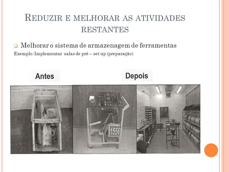 R EDUZIR E MELHORAR AS ATIVIDADES RESTANTES  Melhorar o sistema de armazenagem de ferramentas Exemplo: Implementar salas de pré – set up (preparação)