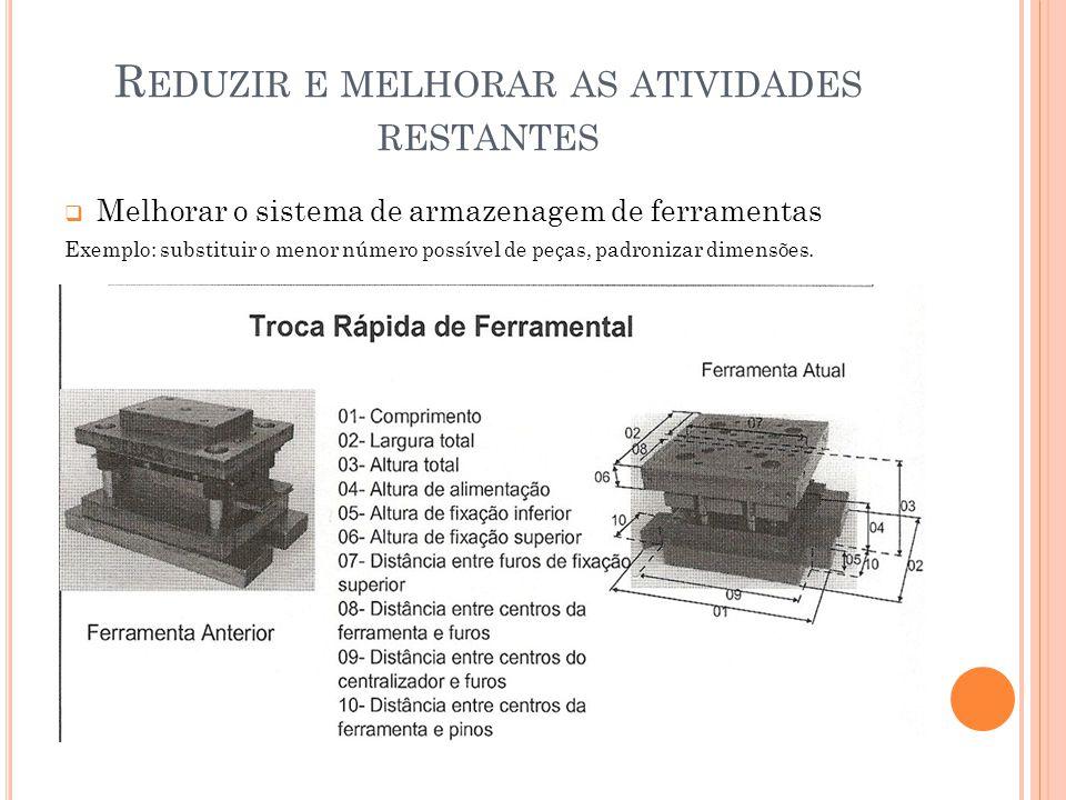 R EDUZIR E MELHORAR AS ATIVIDADES RESTANTES  Melhorar o sistema de armazenagem de ferramentas Exemplo: substituir o menor número possível de peças, p