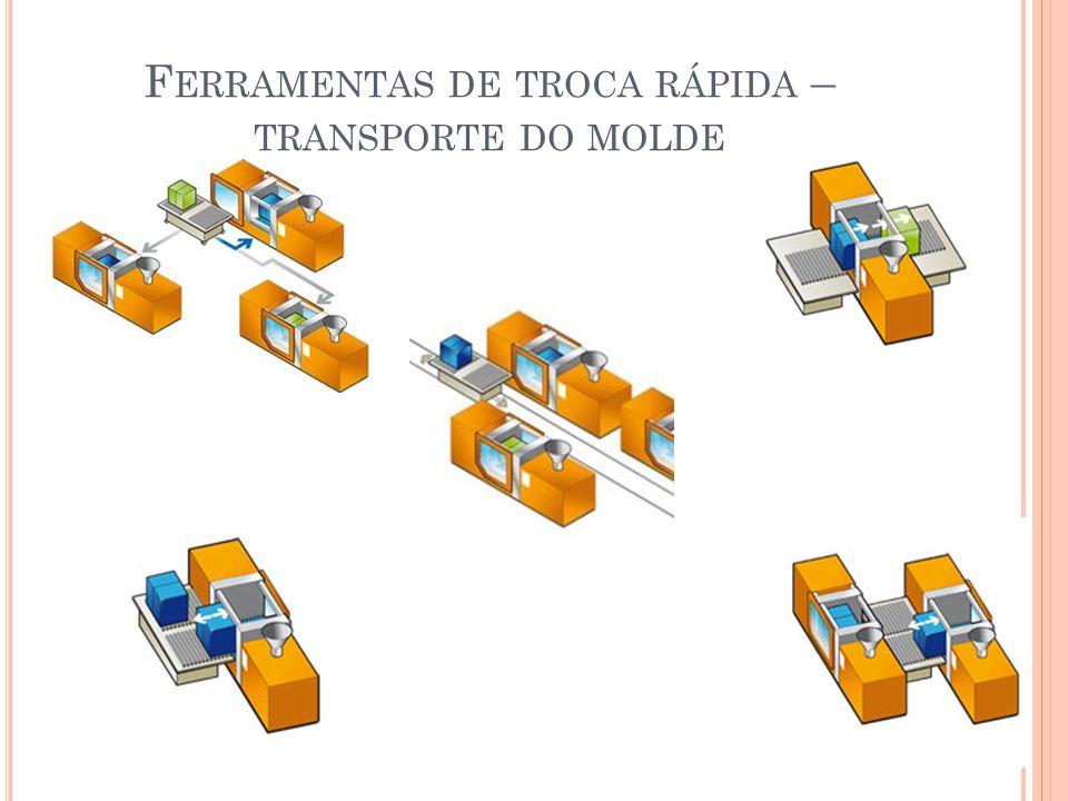 2. S EPARAR S ET UP INTERNO E EXTERNO Tempo de Set Up Setup Externo Setup Interno Setup Externo