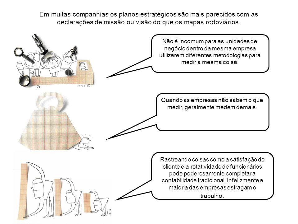 Em muitas companhias os planos estratégicos são mais parecidos com as declarações de missão ou visão do que os mapas rodoviários.
