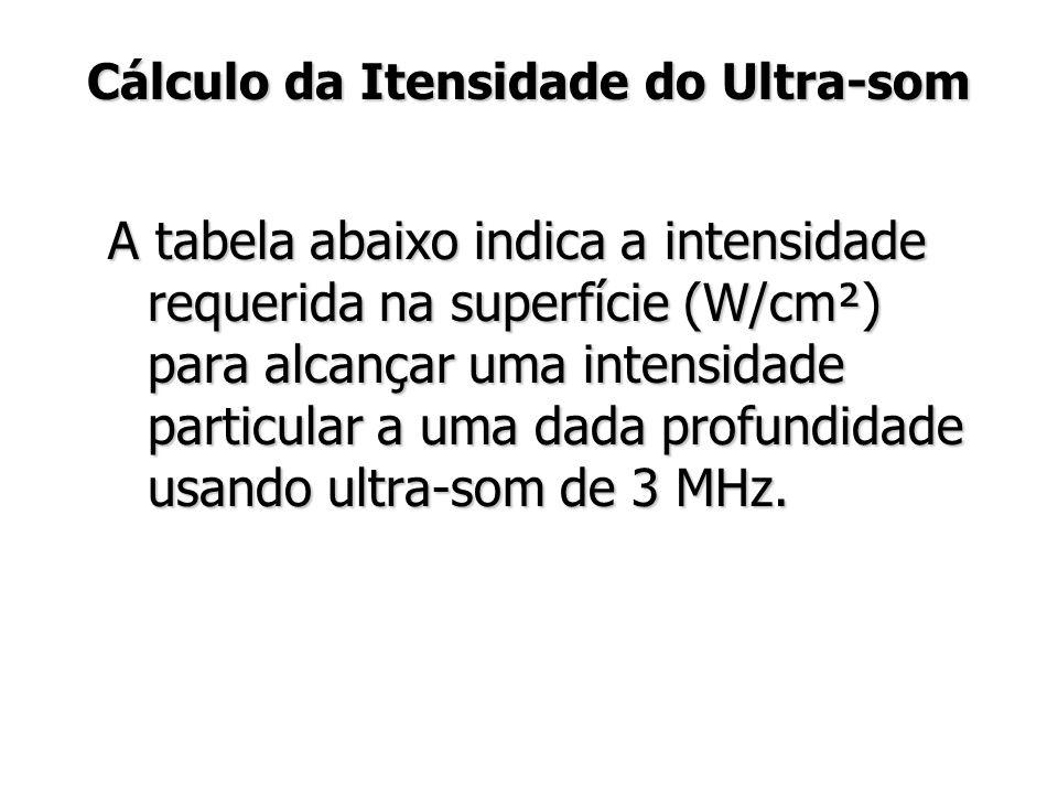 Cálculo da Itensidade do Ultra-som A tabela abaixo indica a intensidade requerida na superfície (W/cm²) para alcançar uma intensidade particular a uma dada profundidade usando ultra-som de 3 MHz.