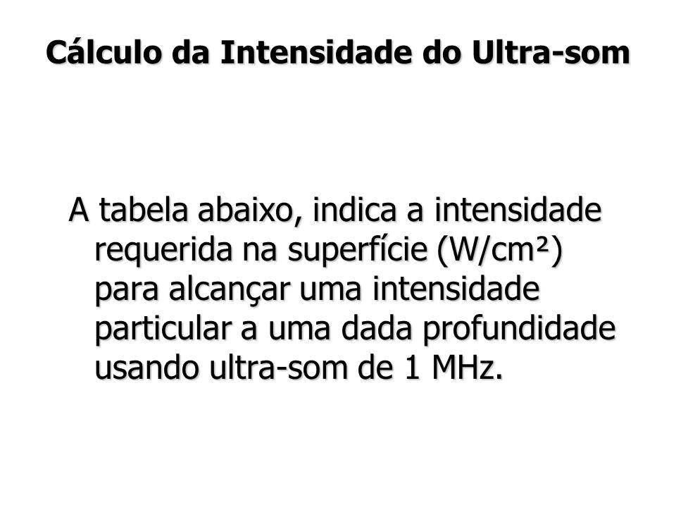 Cálculo da Intensidade do Ultra-som A tabela abaixo, indica a intensidade requerida na superfície (W/cm²) para alcançar uma intensidade particular a uma dada profundidade usando ultra-som de 1 MHz.