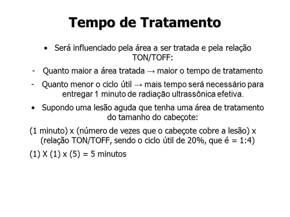 Tempo de Tratamento Será influenciado pela área a ser tratada e pela relação TON/TOFF:Será influenciado pela área a ser tratada e pela relação TON/TOF