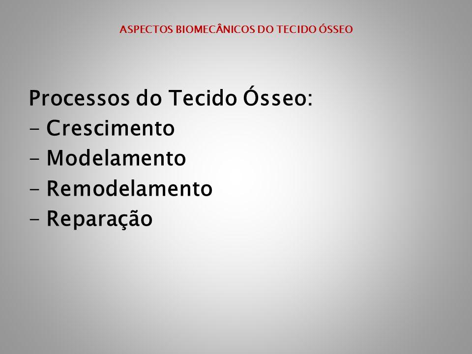 ASPECTOS BIOMECÂNICOS DO TECIDO ÓSSEO Processos do Tecido Ósseo: -Crescimento -Modelamento -Remodelamento -Reparação