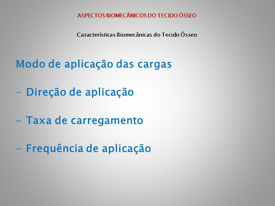 ASPECTOS BIOMECÂNICOS DO TECIDO ÓSSEO Características Biomecânicas do Tecido Ósseo Modo de aplicação das cargas -Direção de aplicação -Taxa de carrega