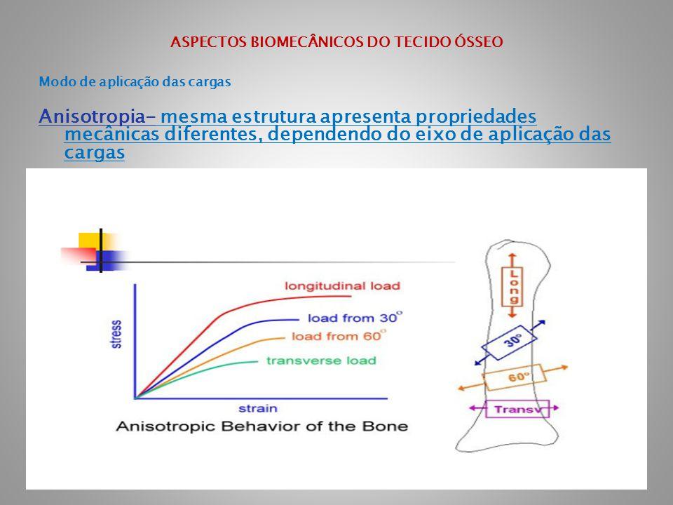 ASPECTOS BIOMECÂNICOS DO TECIDO ÓSSEO Modo de aplicação das cargas Anisotropia- mesma estrutura apresenta propriedades mecânicas diferentes, dependend