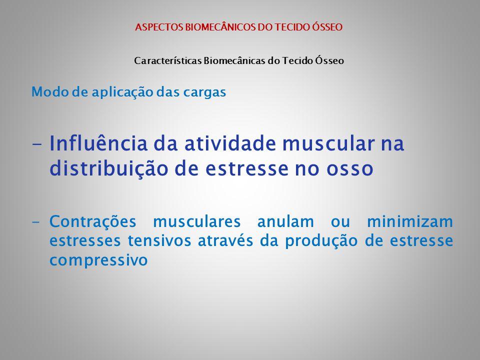 ASPECTOS BIOMECÂNICOS DO TECIDO ÓSSEO Características Biomecânicas do Tecido Ósseo Modo de aplicação das cargas -Influência da atividade muscular na d