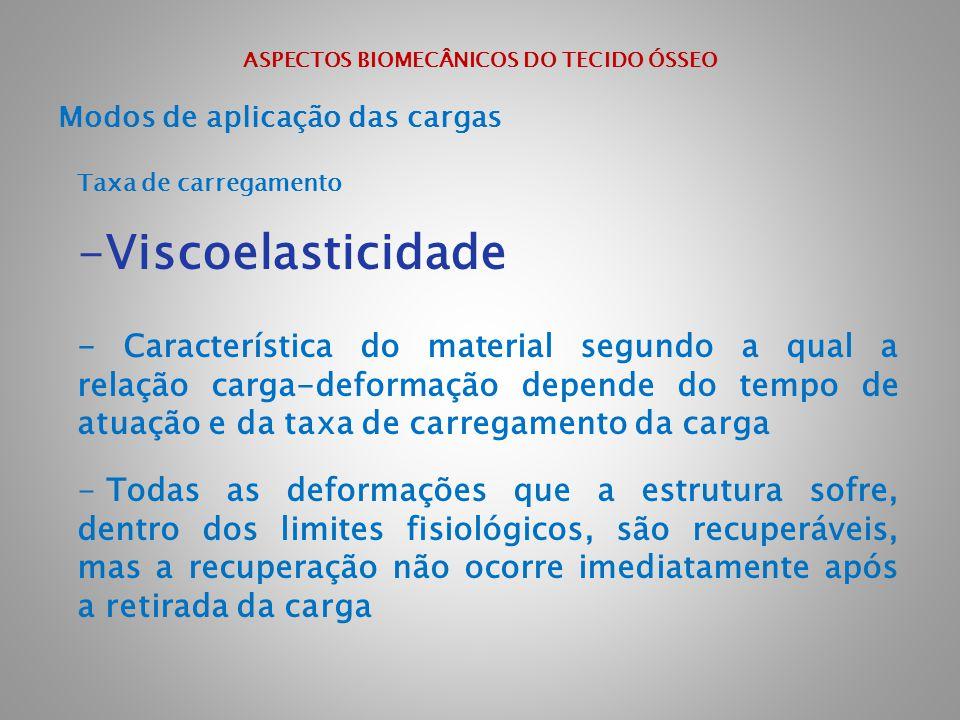 ASPECTOS BIOMECÂNICOS DO TECIDO ÓSSEO Modos de aplicação das cargas Taxa de carregamento -Viscoelasticidade - Característica do material segundo a qua