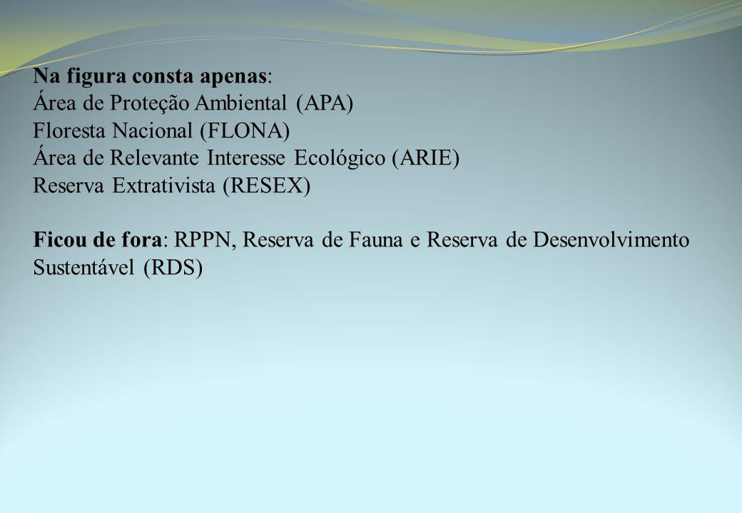 Na figura consta apenas: Área de Proteção Ambiental (APA) Floresta Nacional (FLONA) Área de Relevante Interesse Ecológico (ARIE) Reserva Extrativista