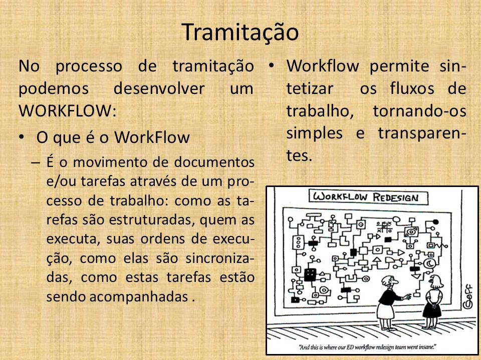 Tramitação No processo de tramitação podemos desenvolver um WORKFLOW: O que é o WorkFlow – É o movimento de documentos e/ou tarefas através de um pro- cesso de trabalho: como as ta- refas são estruturadas, quem as executa, suas ordens de execu- ção, como elas são sincroniza- das, como estas tarefas estão sendo acompanhadas.