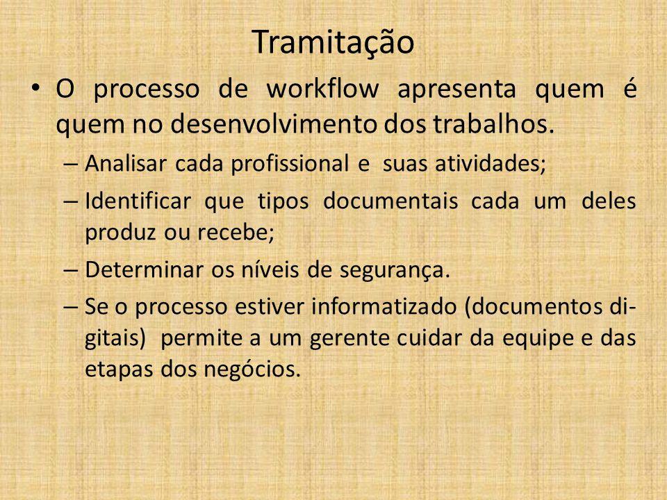 Tramitação O processo de workflow apresenta quem é quem no desenvolvimento dos trabalhos. – Analisar cada profissional e suas atividades; – Identifica