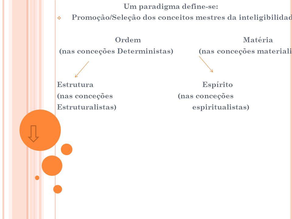 Um paradigma define-se:  Promoção/Seleção dos conceitos mestres da inteligibilidade Ordem Matéria (nas conceções Deterministas) (nas conceções materi