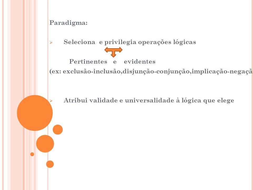 Paradigma:  Seleciona e privilegia operações lógicas Pertinentes e evidentes (ex: exclusão-inclusão,disjunção-conjunção,implicação-negação)  Atribui