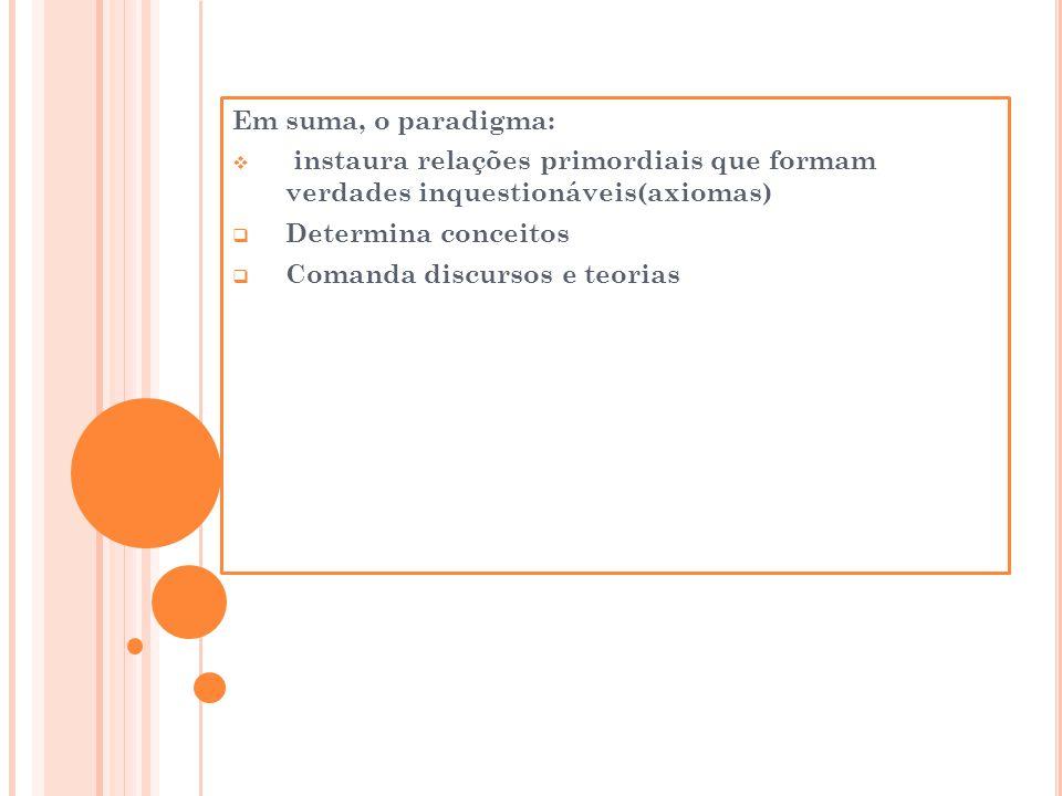 Em suma, o paradigma:  instaura relações primordiais que formam verdades inquestionáveis(axiomas)  Determina conceitos  Comanda discursos e teorias
