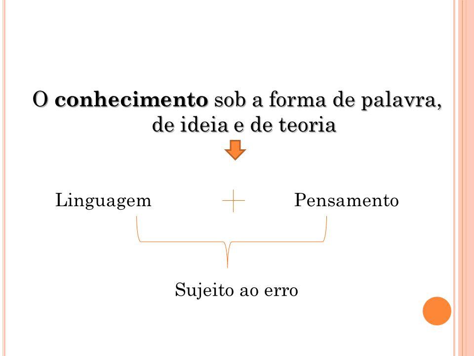O conhecimento sob a forma de palavra, de ideia e de teoria LinguagemPensamento Sujeito ao erro