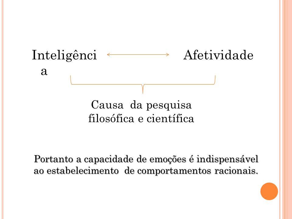 Inteligênci a Afetividade Causa da pesquisa filosófica e científica Portanto a capacidade de emoções é indispensável ao estabelecimento de comportamen