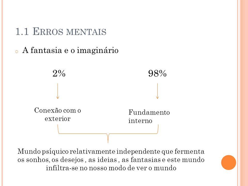 1.1 E RROS MENTAIS o A fantasia e o imaginário 2% Conexão com o exterior 98% Fundamento interno Mundo psíquico relativamente independente que fermenta